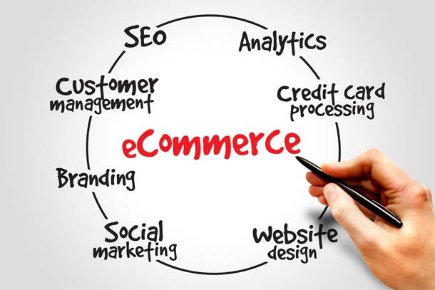 SEO Agentur für Online Shops