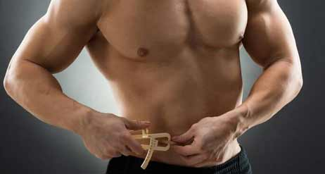 What is Body Fat Percentage